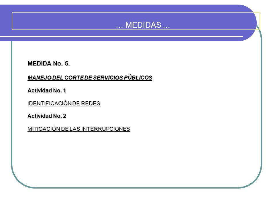 … MEDIDAS … MEDIDA No. 5. MANEJO DEL CORTE DE SERVICIOS PÚBLICOS Actividad No. 1 IDENTIFICACIÓN DE REDES Actividad No. 2 MITIGACIÓN DE LAS INTERRUPCIO