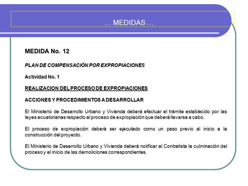 … MEDIDAS … MEDIDA No. 12 PLAN DE COMPENSACIÓN POR EXPROPIACIONES Actividad No. 1 REALIZACION DEL PROCESO DE EXPROPIACIONES ACCIONES Y PROCEDIMIENTOS
