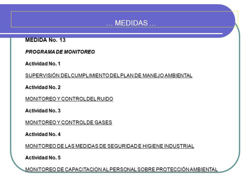 … MEDIDAS … MEDIDA No. 13 PROGRAMA DE MONITOREO Actividad No. 1 SUPERVISIÓN DEL CUMPLIMIENTO DEL PLAN DE MANEJO AMBIENTAL Actividad No. 2 MONITOREO Y