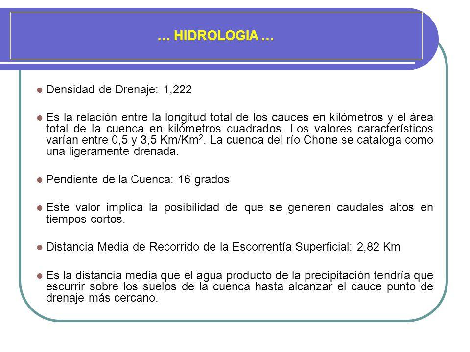 … HIDROLOGIA … Densidad de Drenaje: 1,222 Es la relación entre la longitud total de los cauces en kilómetros y el área total de la cuenca en kilómetro