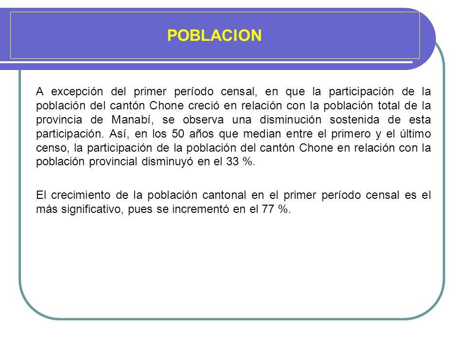 POBLACION A excepción del primer período censal, en que la participación de la población del cantón Chone creció en relación con la población total de
