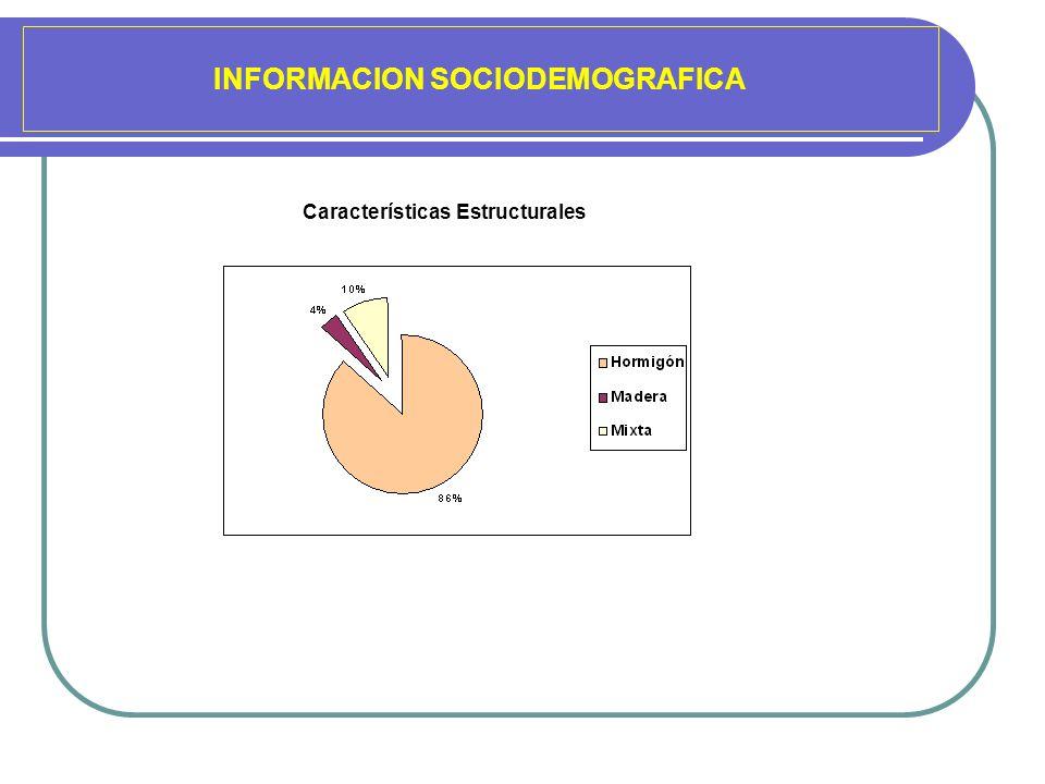 INFORMACION SOCIODEMOGRAFICA Características Estructurales