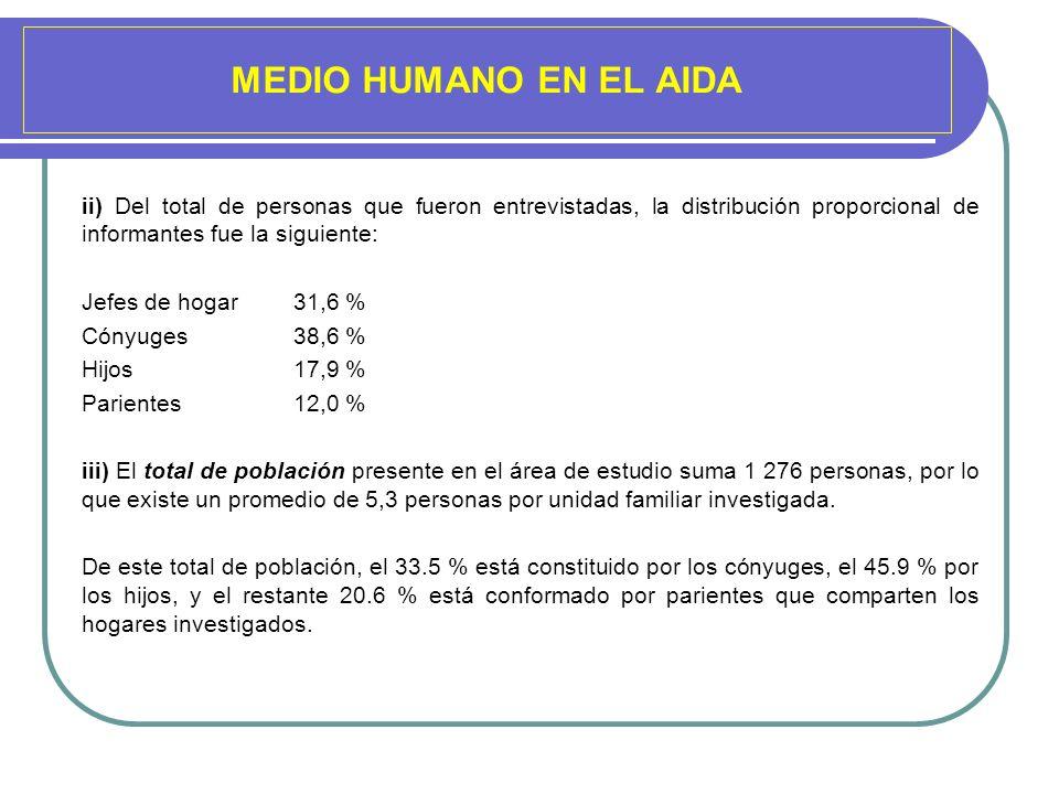 MEDIO HUMANO EN EL AIDA ii) Del total de personas que fueron entrevistadas, la distribución proporcional de informantes fue la siguiente: Jefes de hog
