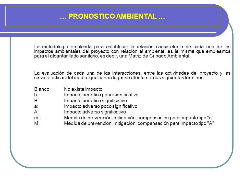 … PRONOSTICO AMBIENTAL … La metodología empleada para establecer la relación causa-efecto de cada uno de los impactos ambientales del proyecto con rel