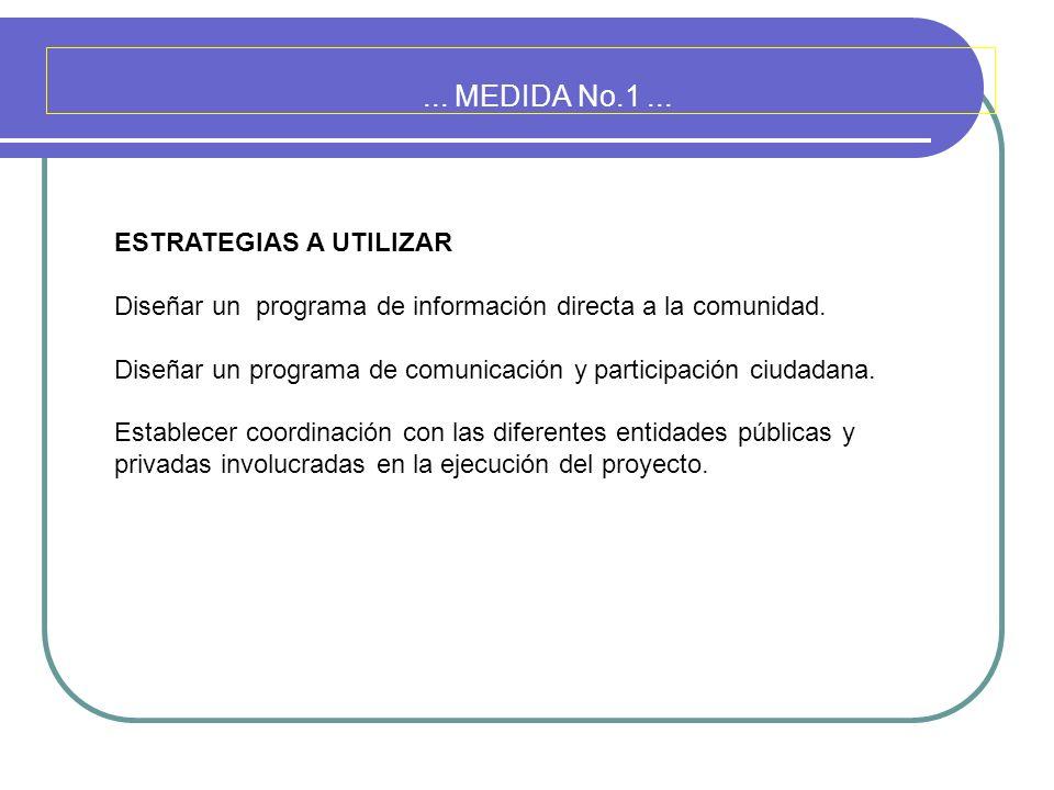 ... MEDIDA No.1... ESTRATEGIAS A UTILIZAR Diseñar un programa de información directa a la comunidad. Diseñar un programa de comunicación y participaci