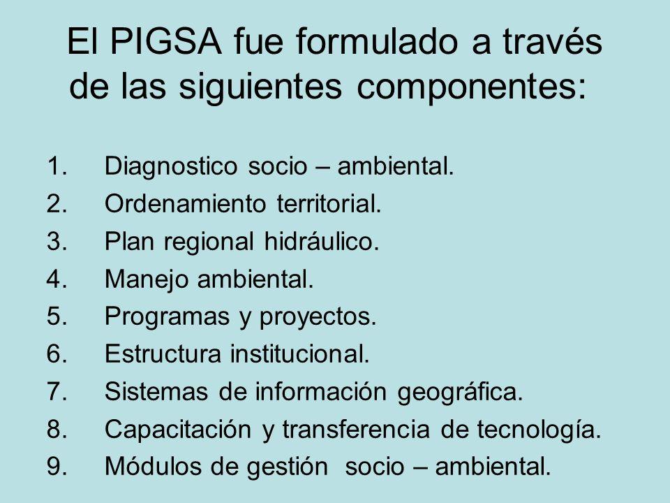 PLAN INTEGRADO DE GESTION SOCIO-AMBIENTAL DE LA CUENCA DEL RIO GUAYAS Y PENINSULA DE SANTA ELENA (PIGSA) El objetivo del PIGSA es obtener un instrumen
