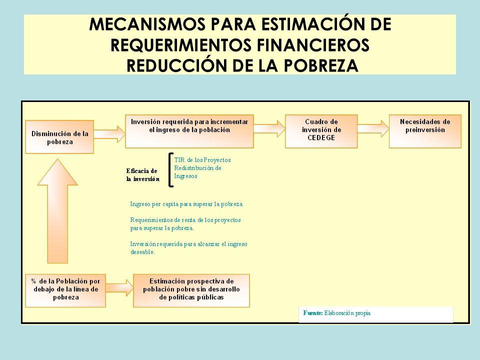 MECANISMOS PARA ESTIMACIÓN DE REQUERIMIENTOS FINANCIEROS REDUCCIÓN DE DESEMPLEO