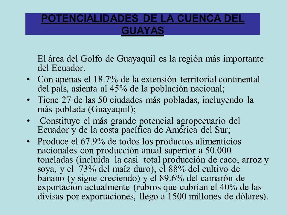 POTENCIALIDADES DE LA CUENCA DEL GUAYAS El área del Golfo de Guayaquil es la región más importante del Ecuador.