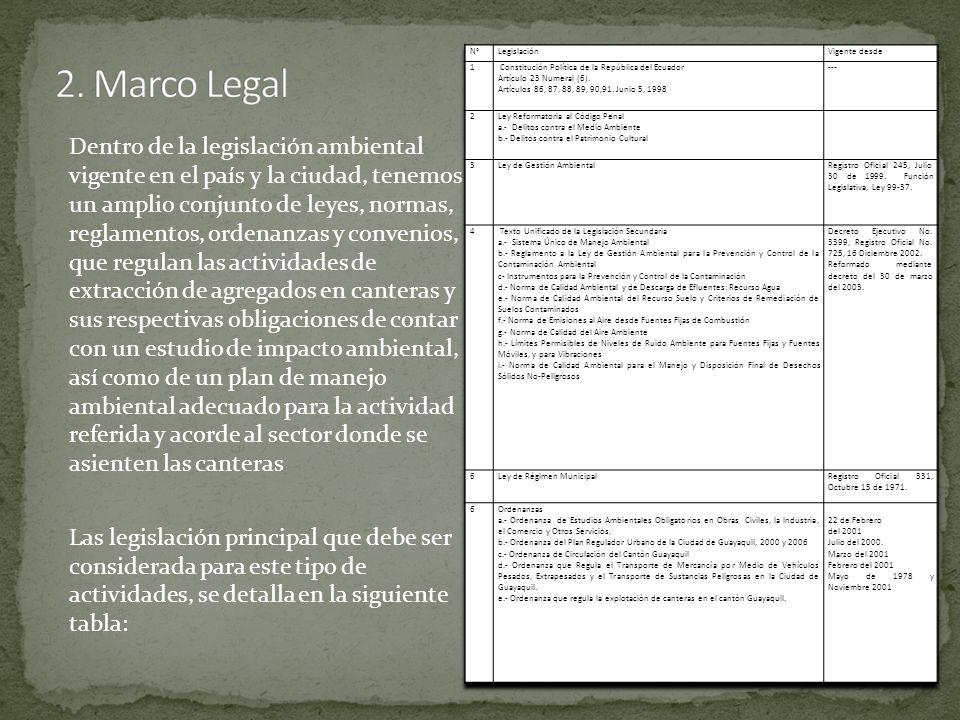 Tabla 4.5.Áreas y Bosques Protectores en la Ciudad de Guayaquil.