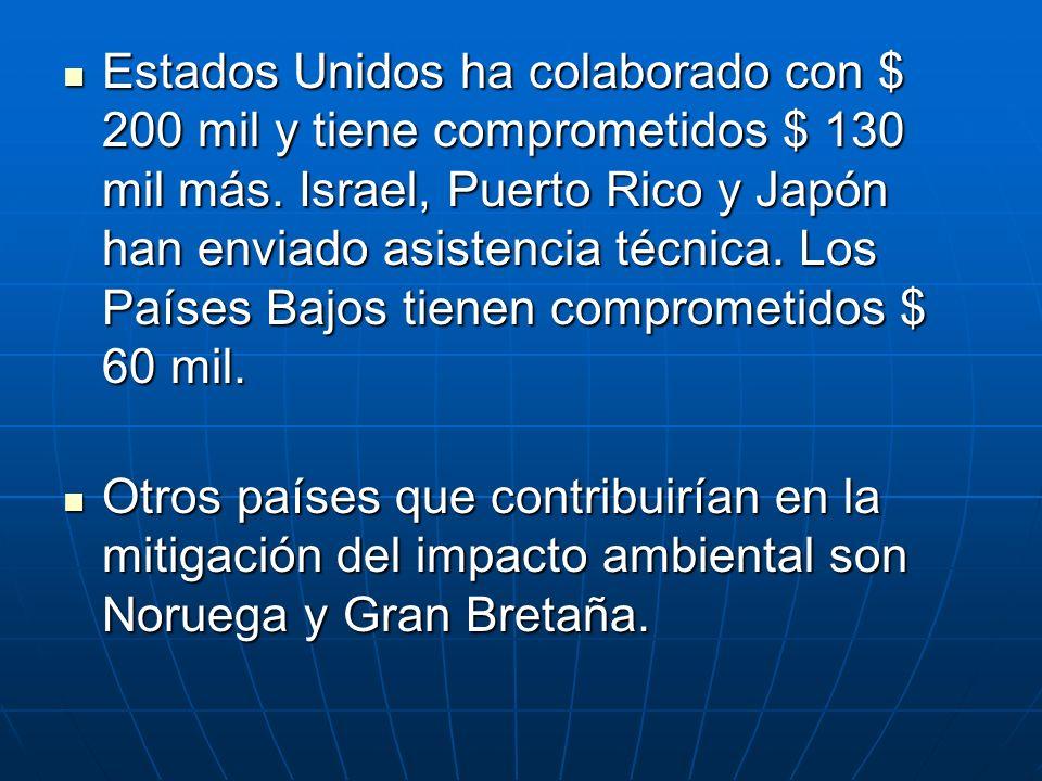 Alemania ha entregado $ 45 mil y tiene comprometidos $ 40 mil más. La asistencia técnica y en equipos de la empresa brasileña Petrobras alcanza los $