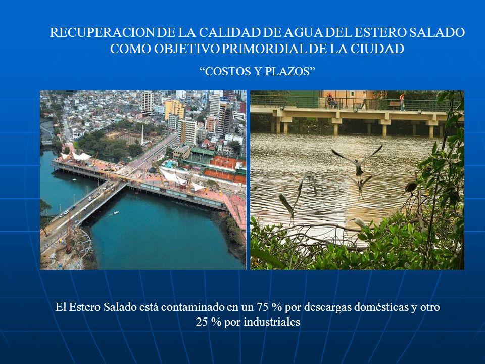 Esquema General de Cobertura de Alcantarillado en la ciudad de Guayaquil Límite de Guayaquil: 20.000 Ha.