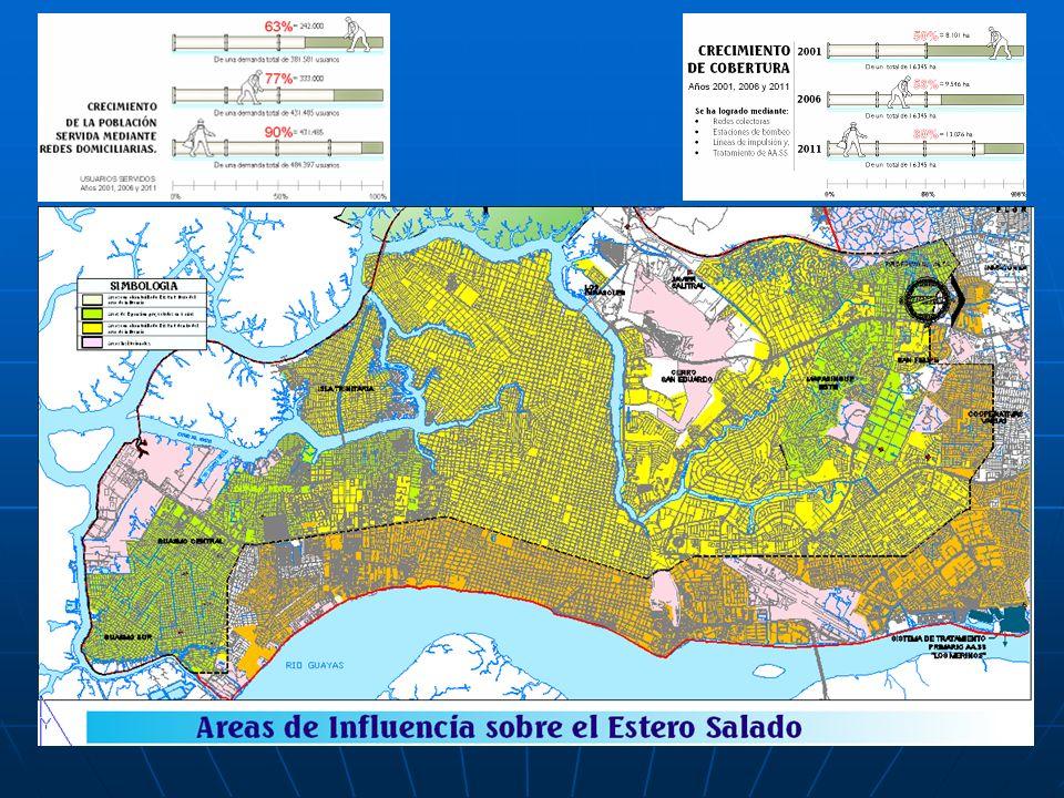 AES: Agua del Estero Salado / AESF: Agua del Estero Salado Filtrada Sector: Puente Urdesa  Miraflores, Iglesia San Judas Tadeo