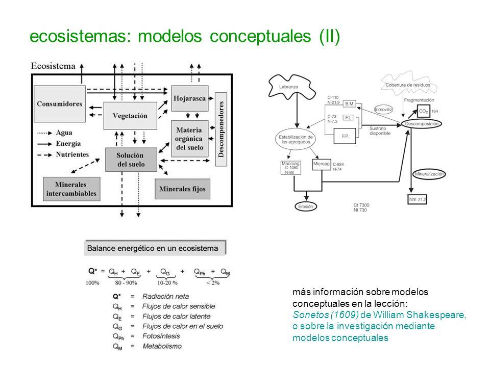ecosistemas: modelos conceptuales (II) más información sobre modelos conceptuales en la lección: Sonetos (1609) de William Shakespeare, o sobre la inv