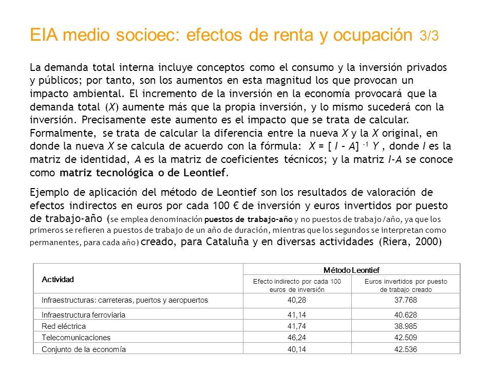 EIA medio socioec: efectos de renta y ocupación 3/3 La demanda total interna incluye conceptos como el consumo y la inversión privados y públicos; por