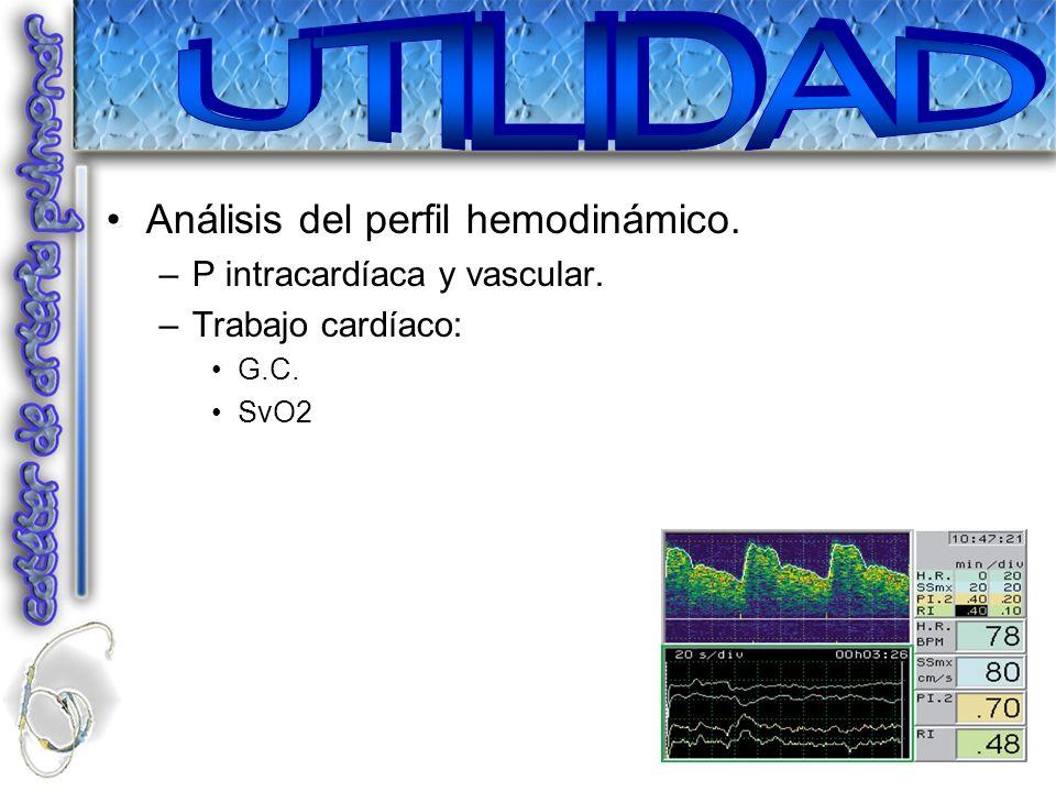 Análisis del perfil hemodinámico. –P intracardíaca y vascular. –Trabajo cardíaco: G.C. SvO2