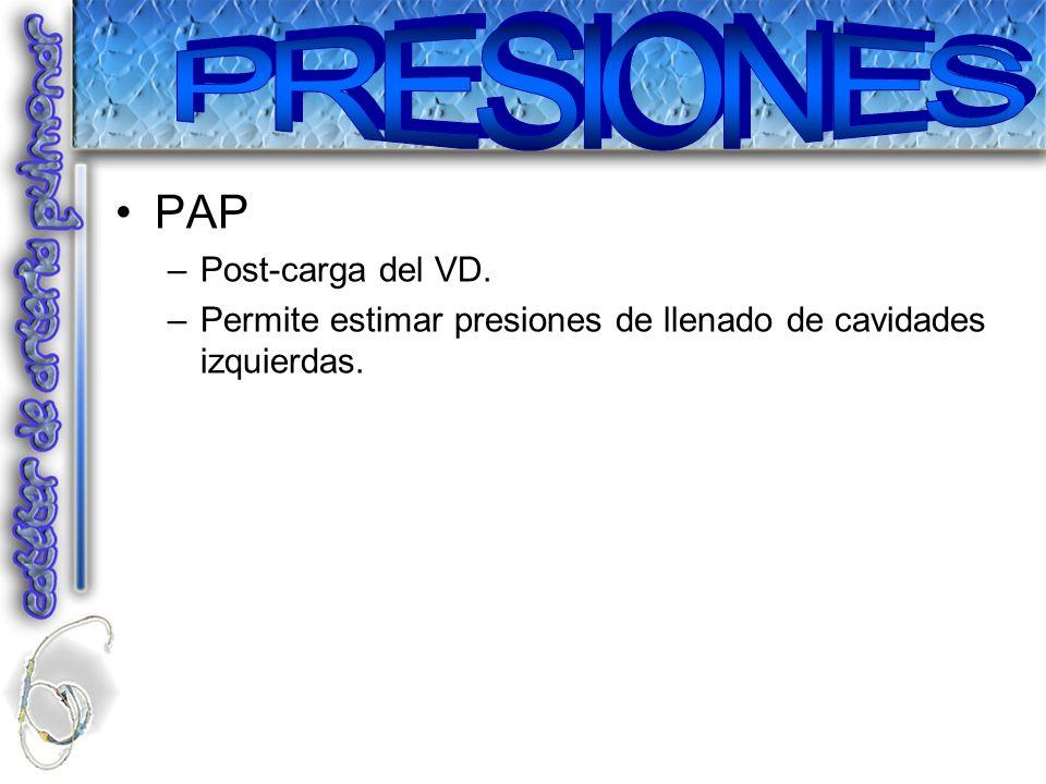 PAP –Post-carga del VD. –Permite estimar presiones de llenado de cavidades izquierdas.