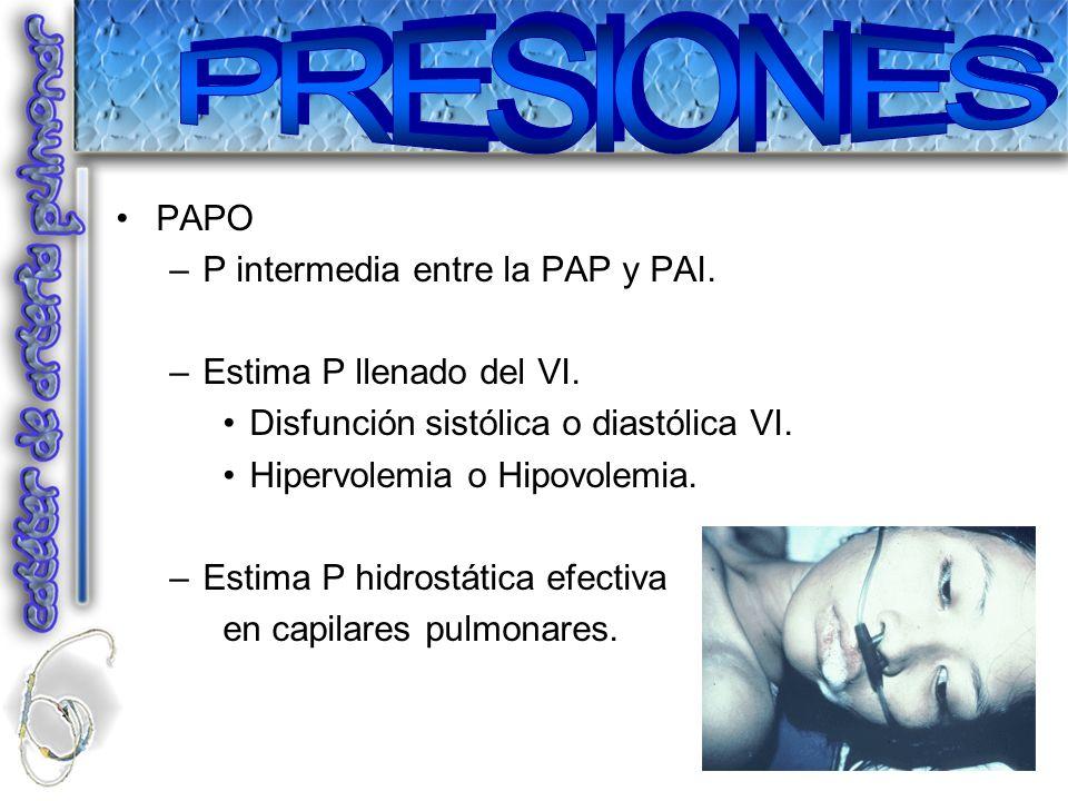 PAPO –P intermedia entre la PAP y PAI. –Estima P llenado del VI. Disfunción sistólica o diastólica VI. Hipervolemia o Hipovolemia. –Estima P hidrostát