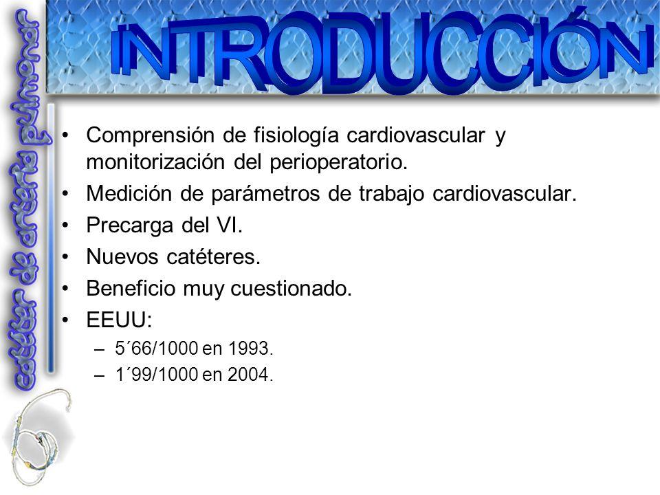 Comprensión de fisiología cardiovascular y monitorización del perioperatorio. Medición de parámetros de trabajo cardiovascular. Precarga del VI. Nuevo