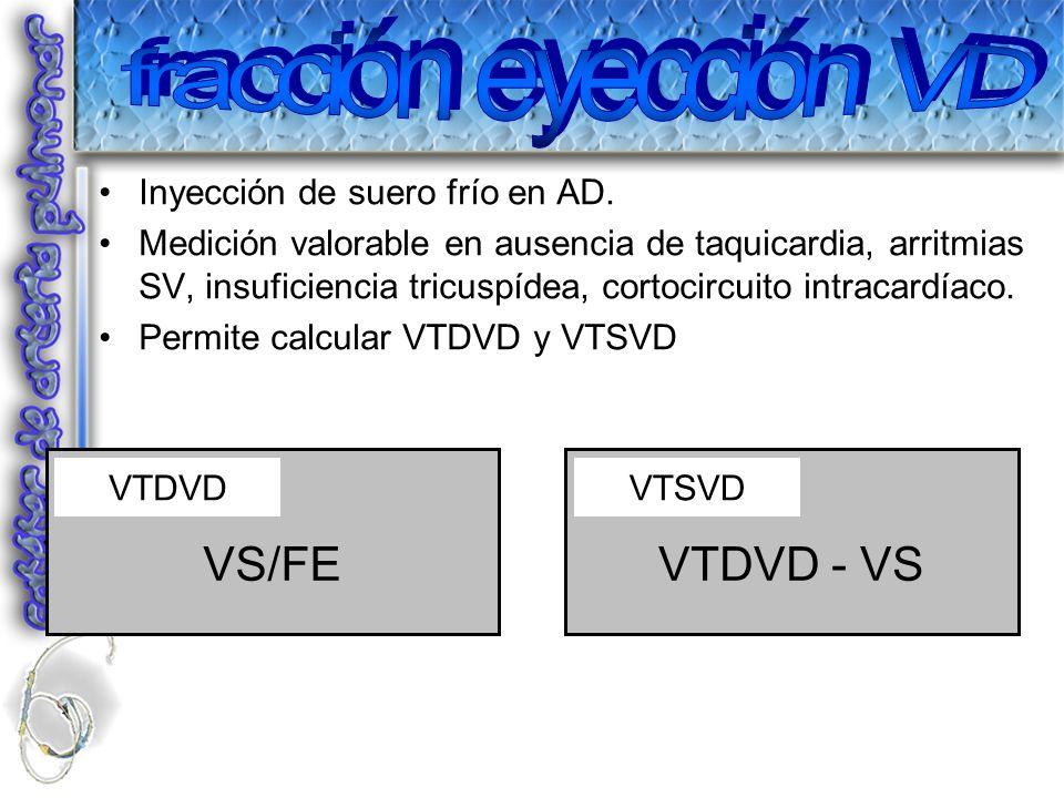 Inyección de suero frío en AD. Medición valorable en ausencia de taquicardia, arritmias SV, insuficiencia tricuspídea, cortocircuito intracardíaco. Pe
