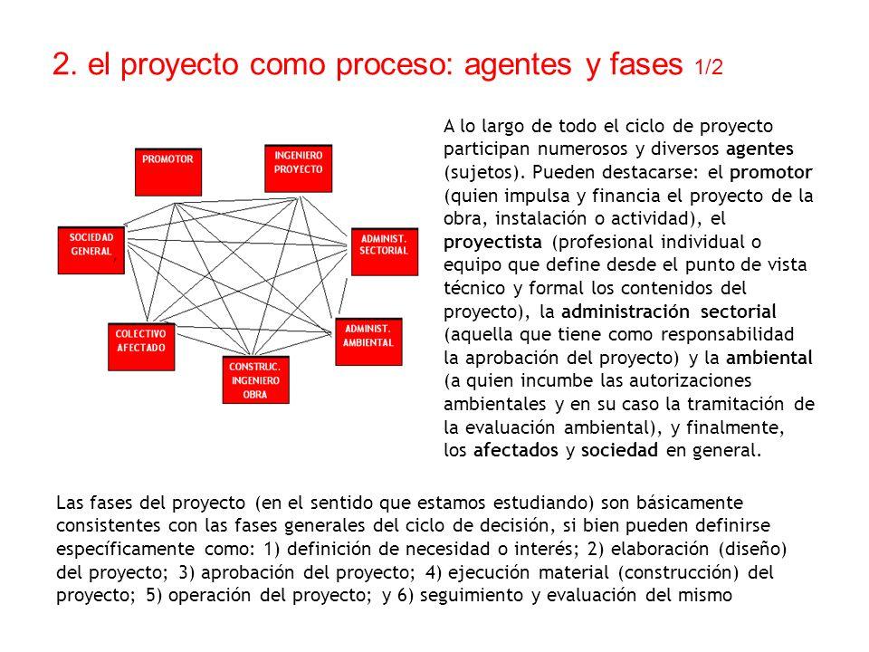2. el proyecto como proceso: agentes y fases 1/2 A lo largo de todo el ciclo de proyecto participan numerosos y diversos agentes (sujetos). Pueden des
