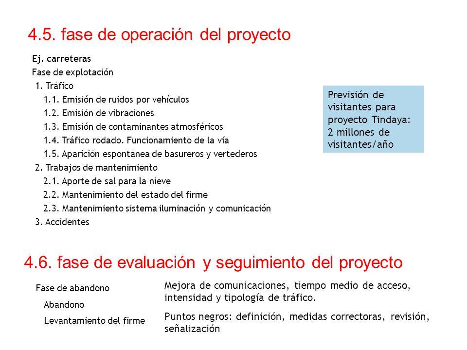 4.5. fase de operación del proyecto Ej. carreteras Fase de explotación 1. Tráfico 1.1. Emisión de ruidos por vehículos 1.2. Emisión de vibraciones 1.3