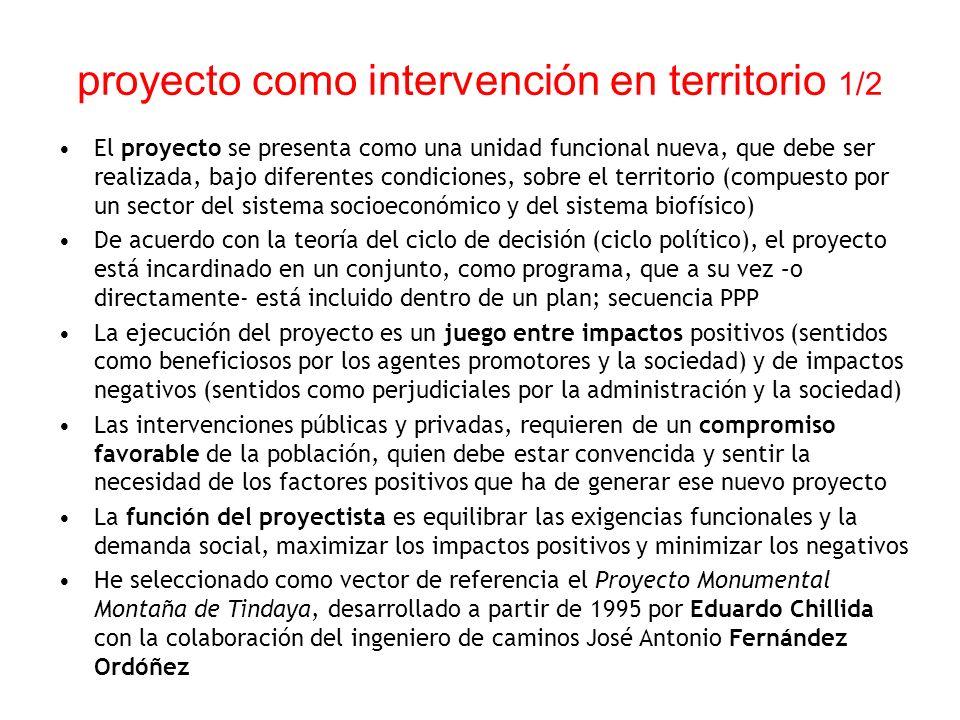 proyecto como intervención en territorio 1/2 El proyecto se presenta como una unidad funcional nueva, que debe ser realizada, bajo diferentes condicio