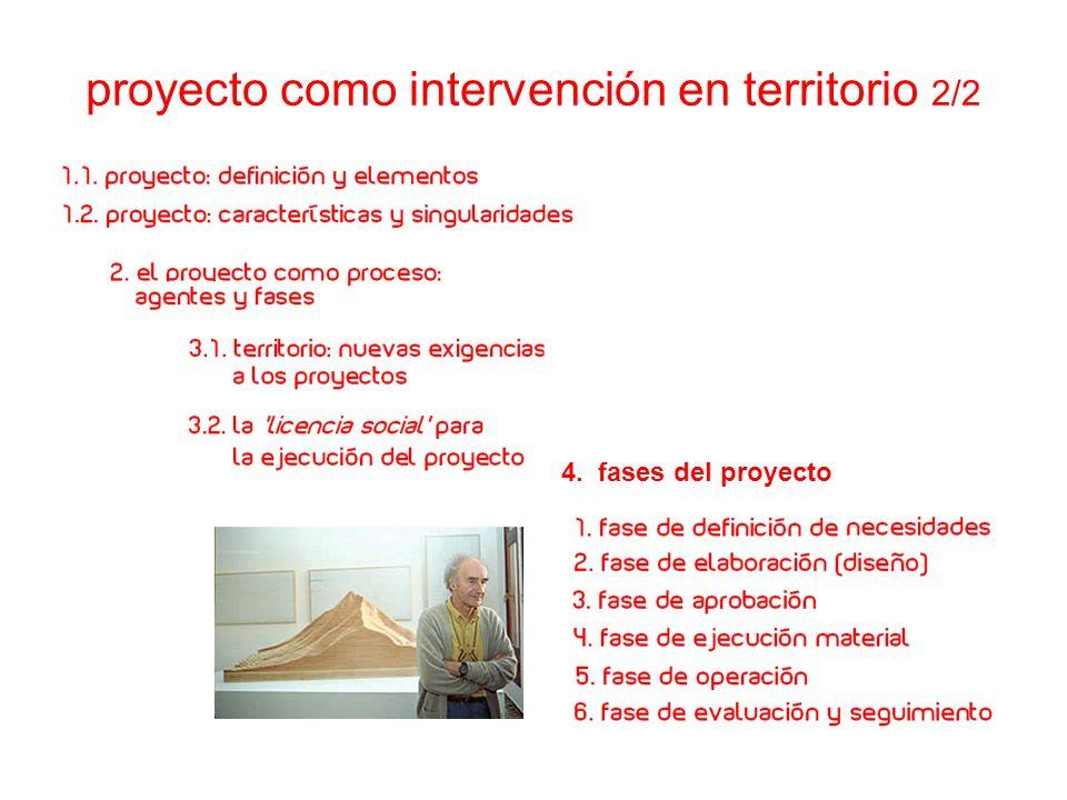 proyecto como intervención en territorio 2/2 4. fases del proyecto