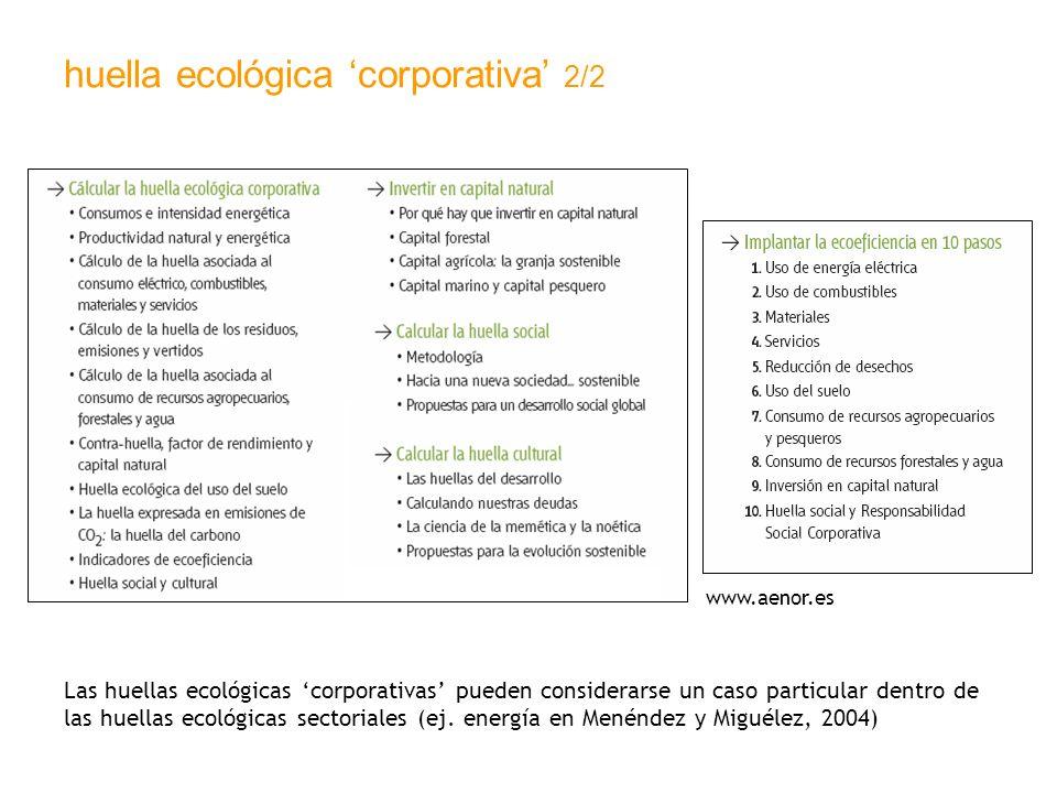 huella ecológica corporativa 2/2 www.aenor.es Las huellas ecológicas corporativas pueden considerarse un caso particular dentro de las huellas ecológi