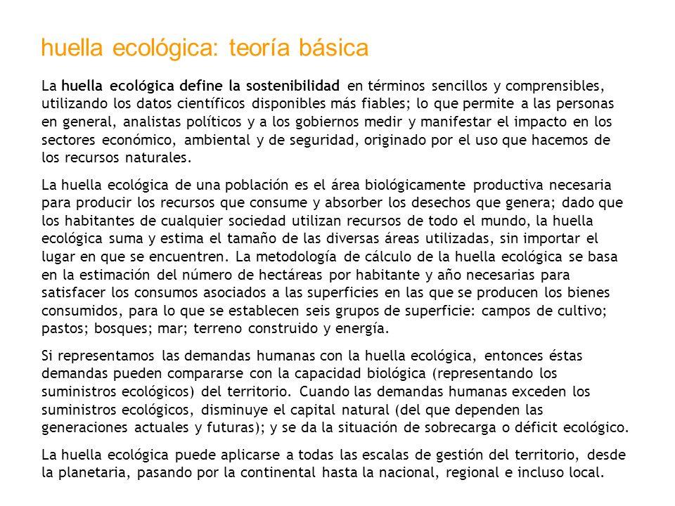 huella ecológica: teoría básica La huella ecológica define la sostenibilidad en términos sencillos y comprensibles, utilizando los datos científicos d
