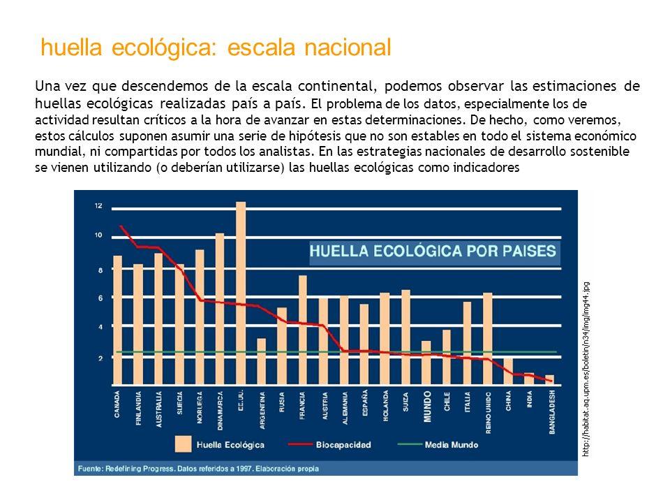 huella ecológica: escala nacional Una vez que descendemos de la escala continental, podemos observar las estimaciones de huellas ecológicas realizadas