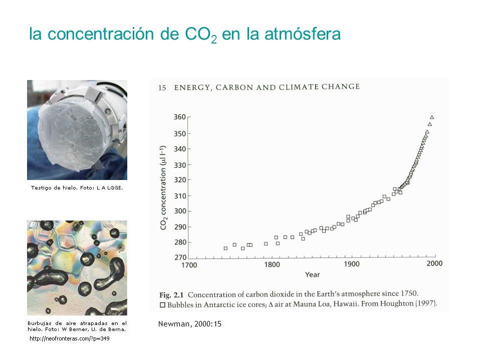 la concentración de CO 2 en la atmósfera Newman, 2000:15