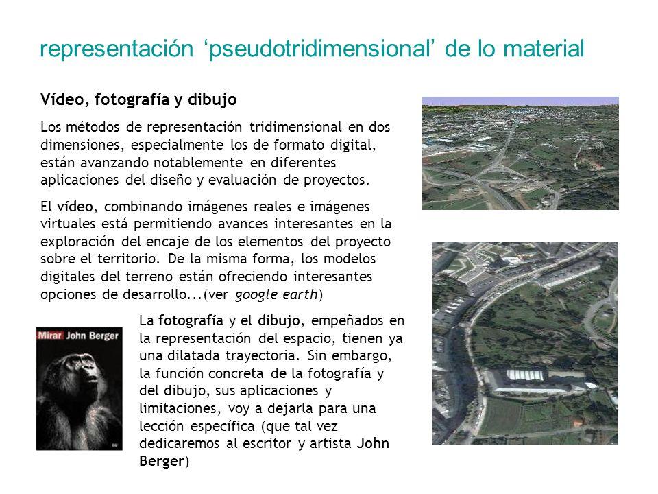 representación pseudotridimensional de lo material Vídeo, fotografía y dibujo Los métodos de representación tridimensional en dos dimensiones, especia