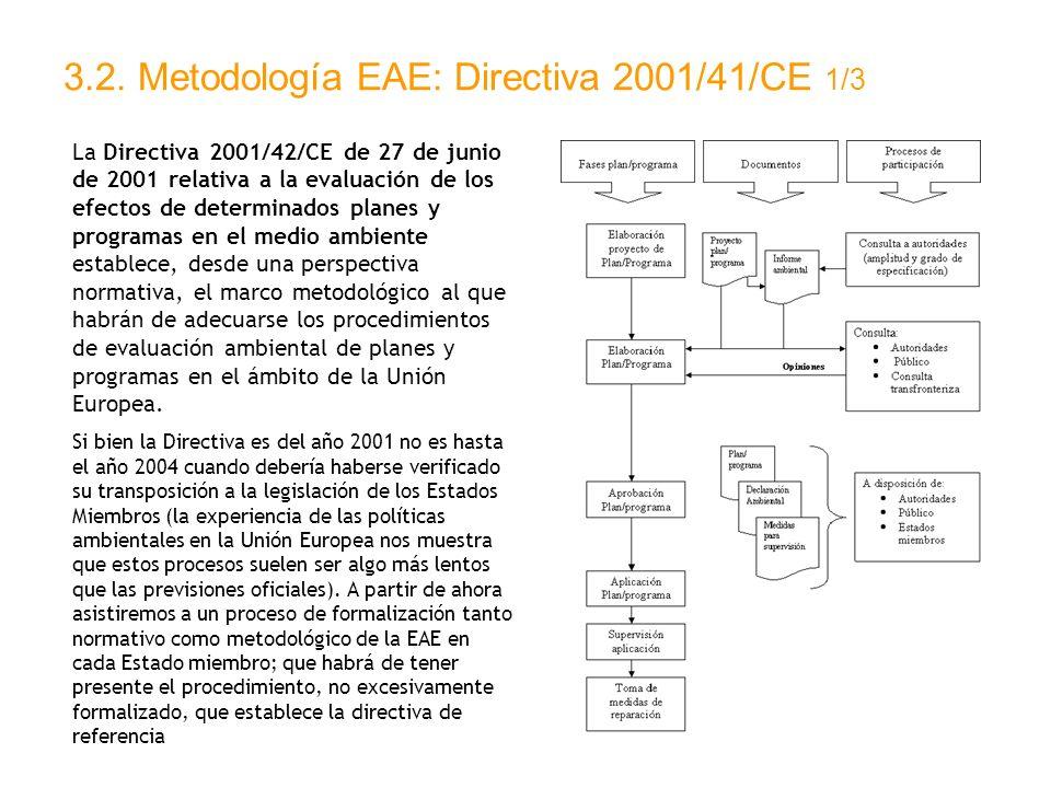 3.2. Metodología EAE: Directiva 2001/41/CE 1/3 La Directiva 2001/42/CE de 27 de junio de 2001 relativa a la evaluación de los efectos de determinados