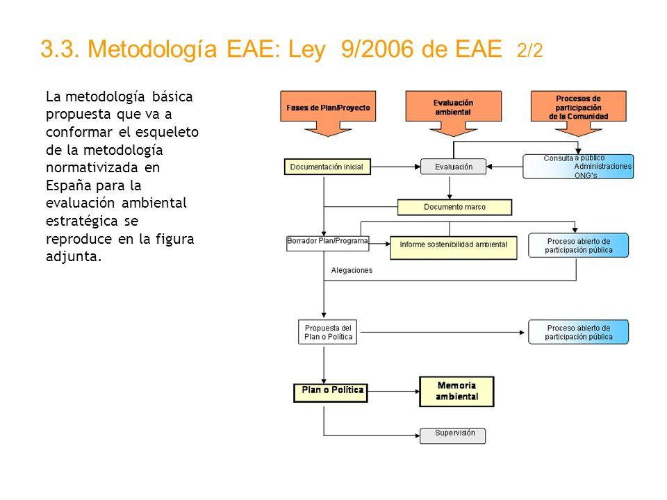 3.3. Metodología EAE: Ley 9/2006 de EAE 2/2 La metodología básica propuesta que va a conformar el esqueleto de la metodología normativizada en España