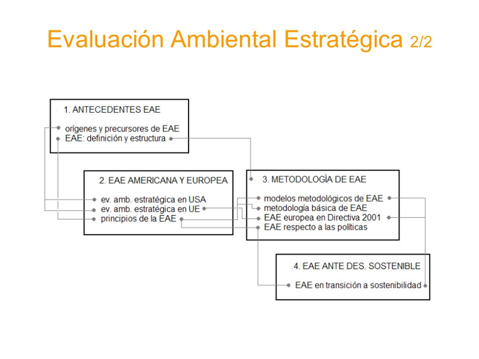 Evaluación Ambiental Estratégica 2/2 Diagrama y flujos de conceptos