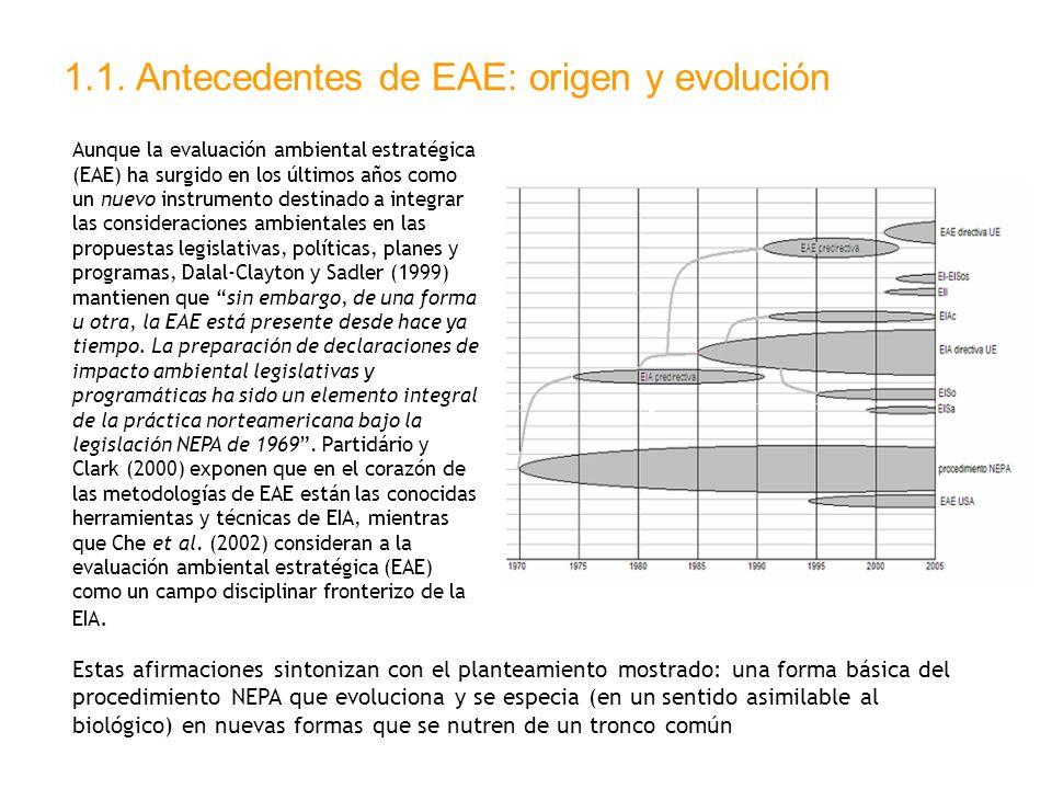 1.1. Antecedentes de EAE: origen y evolución Aunque la evaluación ambiental estratégica (EAE) ha surgido en los últimos años como un nuevo instrumento