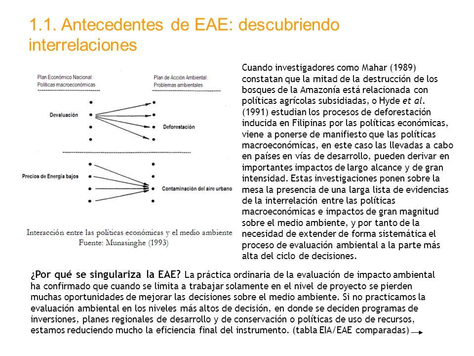 1.1. Antecedentes de EAE: descubriendo interrelaciones Cuando investigadores como Mahar (1989) constatan que la mitad de la destrucción de los bosques