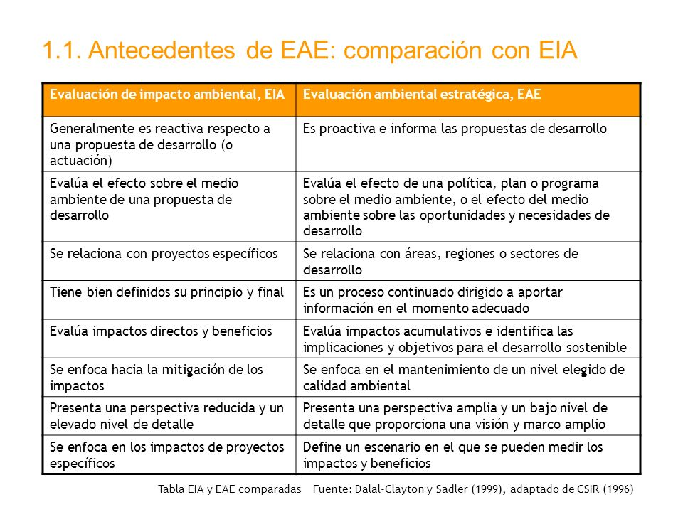 1.1. Antecedentes de EAE: comparación con EIA Evaluación de impacto ambiental, EIAEvaluación ambiental estratégica, EAE Generalmente es reactiva respe