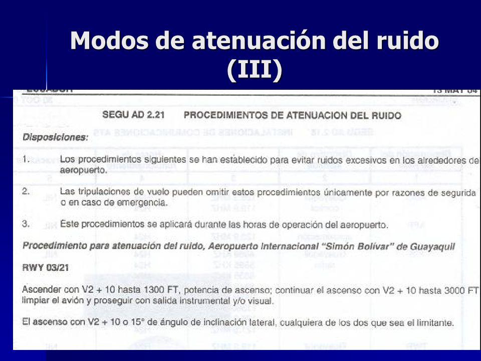 Modos de atenuación del ruido (III)