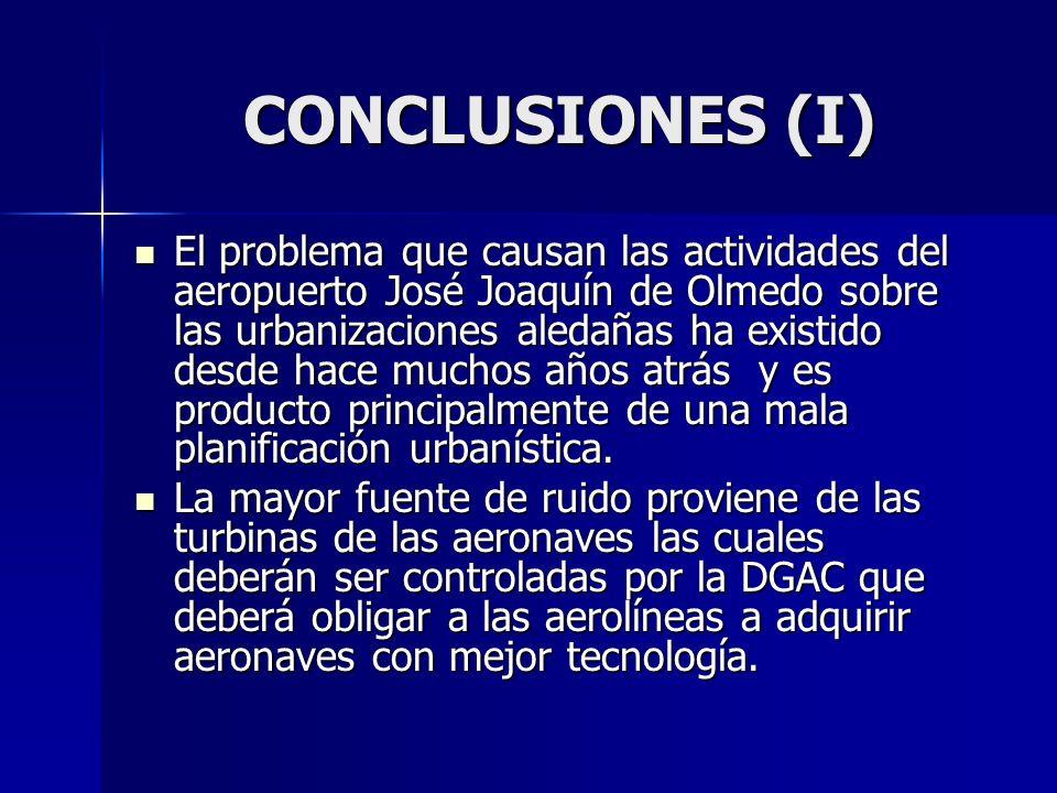 CONCLUSIONES (I) El problema que causan las actividades del aeropuerto José Joaquín de Olmedo sobre las urbanizaciones aledañas ha existido desde hace