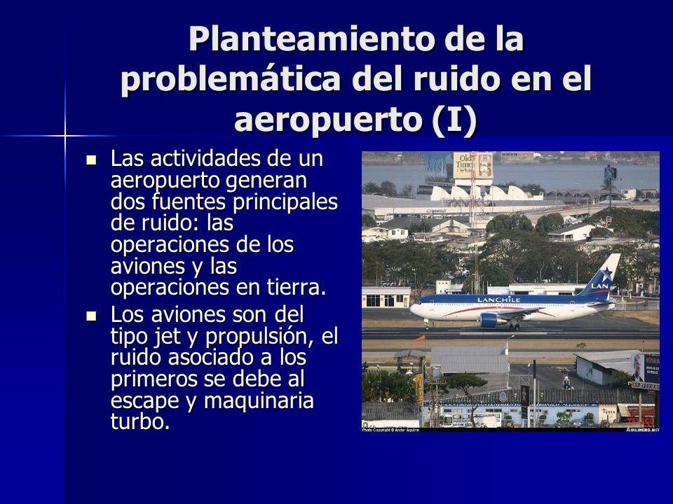 Planteamiento de la problemática del ruido en el aeropuerto (I) Las actividades de un aeropuerto generan dos fuentes principales de ruido: las operaci