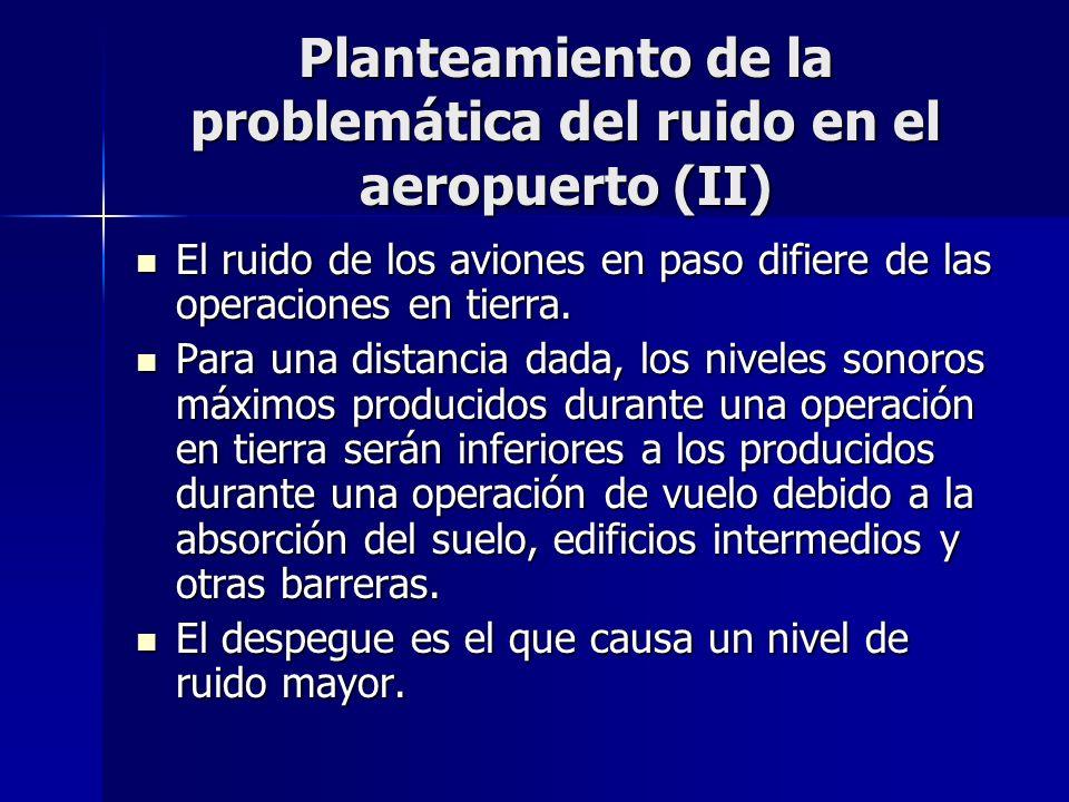 Planteamiento de la problemática del ruido en el aeropuerto (II) El ruido de los aviones en paso difiere de las operaciones en tierra. El ruido de los