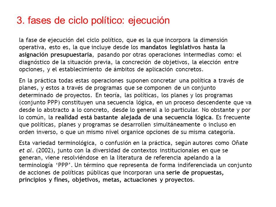 3. fases de ciclo político: ejecución la fase de ejecución del ciclo político, que es la que incorpora la dimensión operativa, esto es, la que incluye