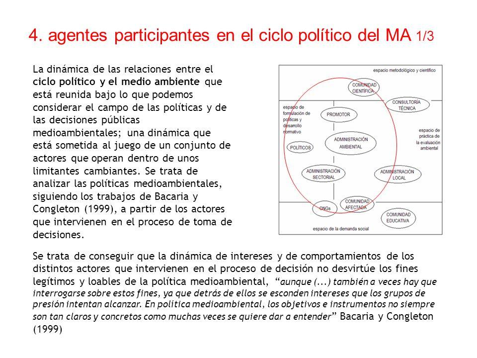 4. agentes participantes en el ciclo político del MA 1/3 La dinámica de las relaciones entre el ciclo político y el medio ambiente que está reunida ba