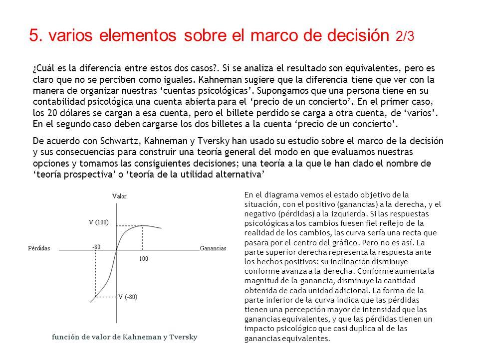 5. varios elementos sobre el marco de decisión 2/3 ¿Cuál es la diferencia entre estos dos casos?. Si se analiza el resultado son equivalentes, pero es