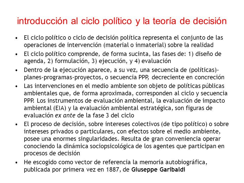 introducción al ciclo político y la teoría de decisión El ciclo político o ciclo de decisión política representa el conjunto de las operaciones de int