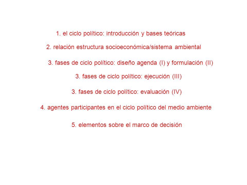 1. el ciclo político: introducción y bases teóricas 2. relación estructura socioeconómica/sistema ambiental 3. fases de ciclo político: diseño agenda