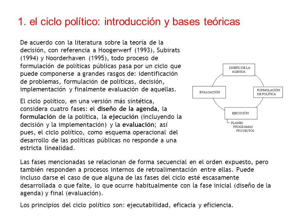 1. el ciclo político: introducción y bases teóricas De acuerdo con la literatura sobre la teoría de la decisión, con referencia a Hoogerwerf (1993), S