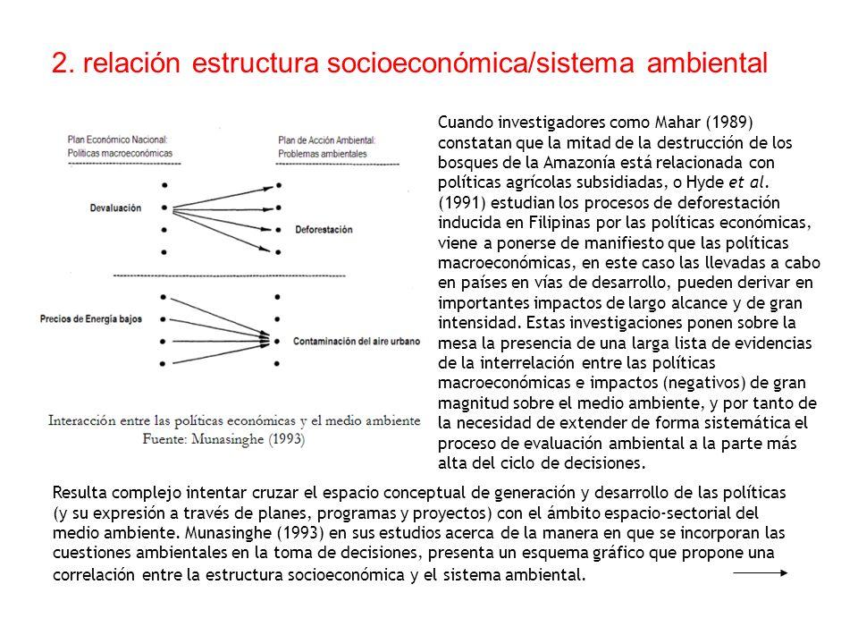 2. relación estructura socioeconómica/sistema ambiental Cuando investigadores como Mahar (1989) constatan que la mitad de la destrucción de los bosque