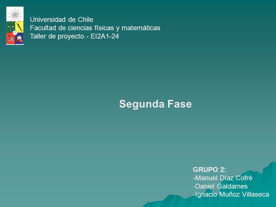 GRUPO 2: -Manuel Díaz Cofré -Daniel Galdames -Ignacio Muñoz Villaseca Universidad de Chile Facultad de ciencias físicas y matemáticas Taller de proyec